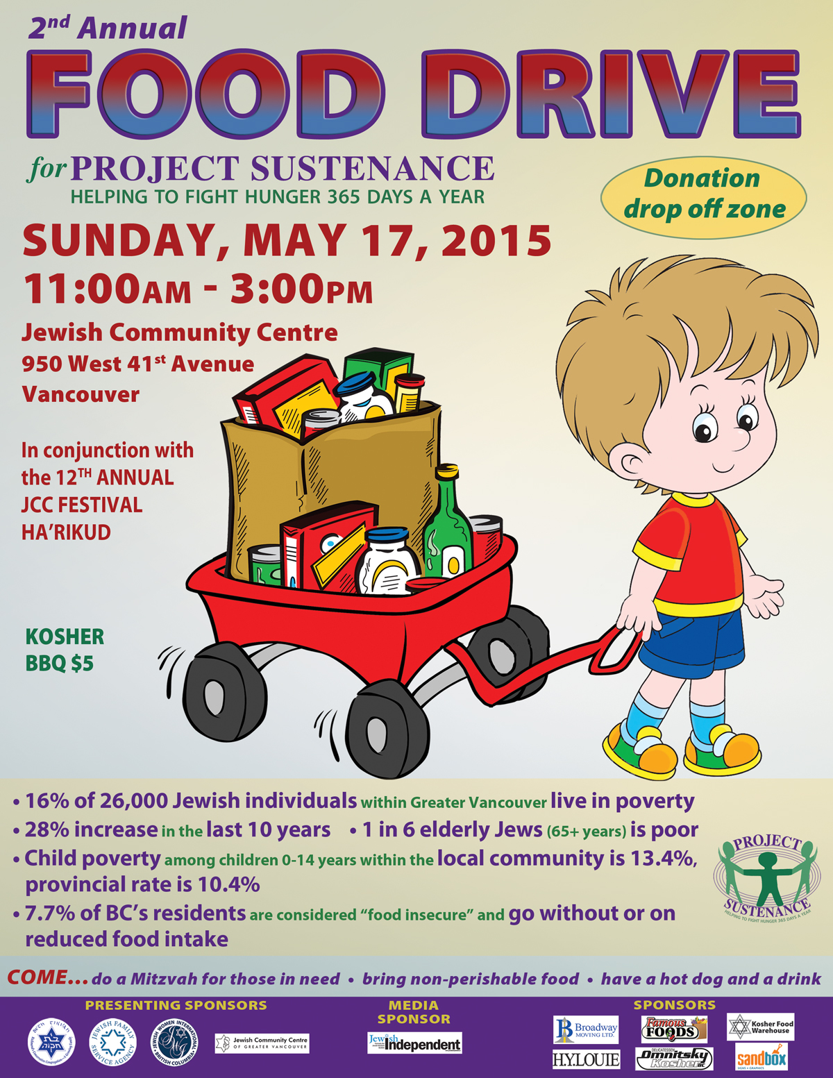 2nd Annual Food Drive for Project Sustenance | Yossilinks ...